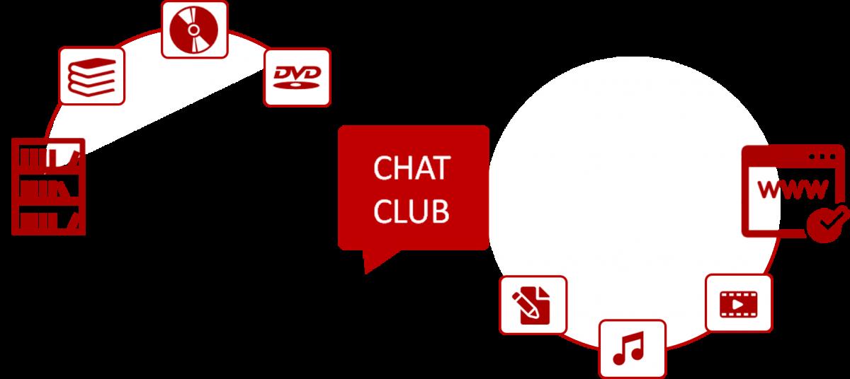 chat-club
