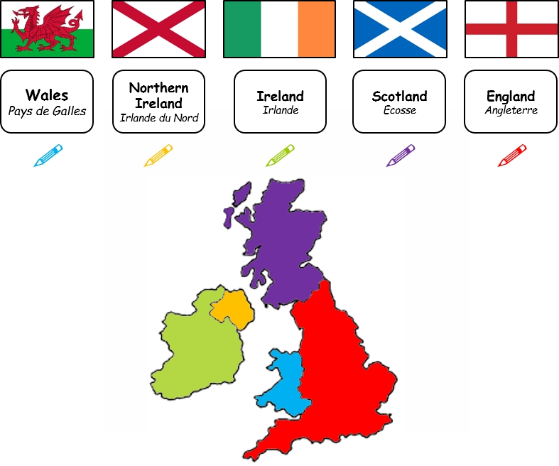 the-flags-of-the-british-isles-solution
