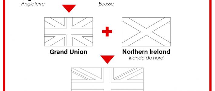 FLAGS | Union Jack